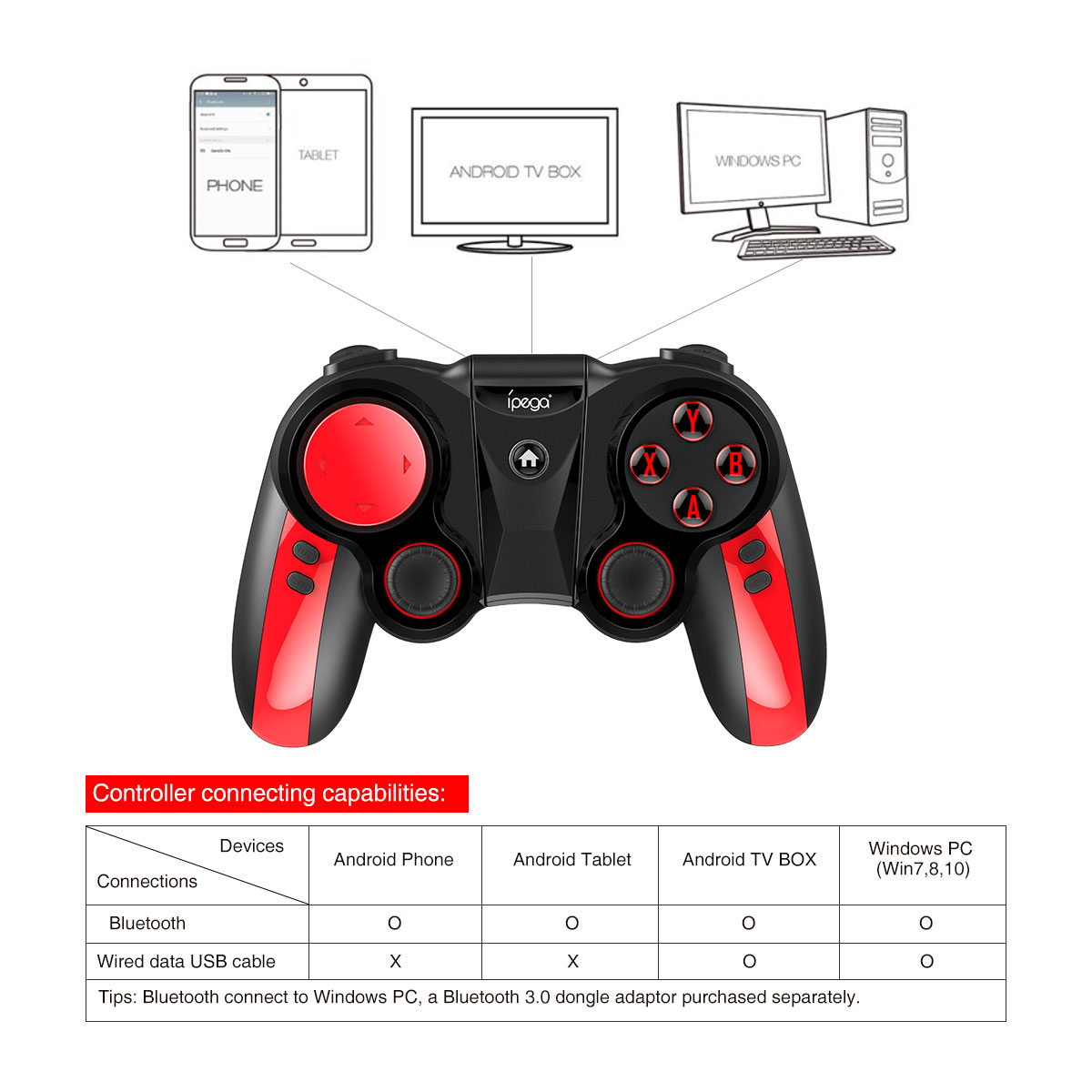 Gamepad profesional Bluetooth pirat Ipega 9089